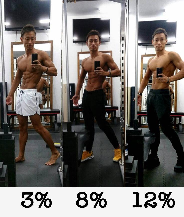 トレ 増加 筋 体重